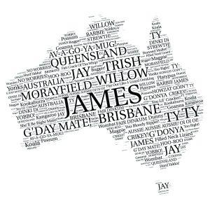 Australia word art