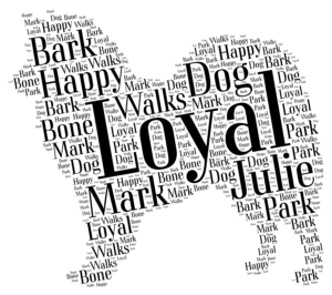 american eskimo dog word art