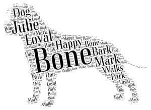 american staffordshire terrier word art