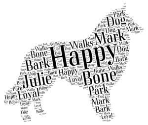 belgian sheepdog word art