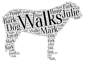 irish wolfhound word art