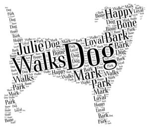 jack russell terrier word art
