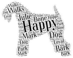 kerry blue terrier word art