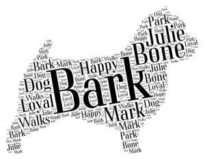 norwich terrier word art