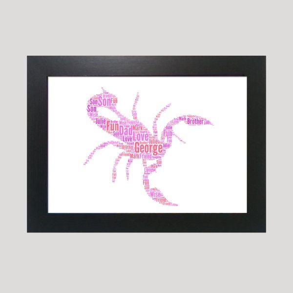 Scorpio of Word Art Prints